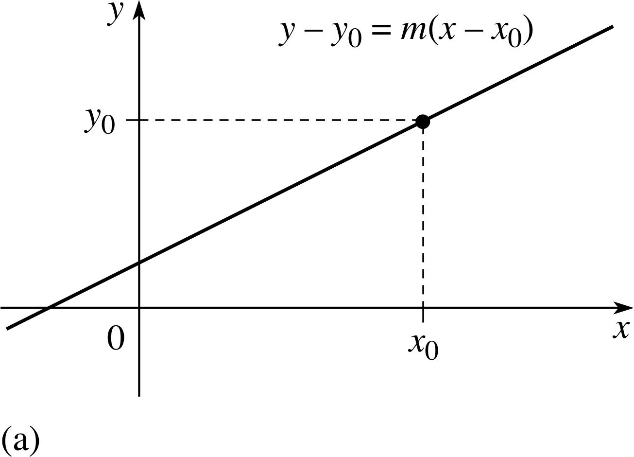 Quintic Equation Quartic Related...