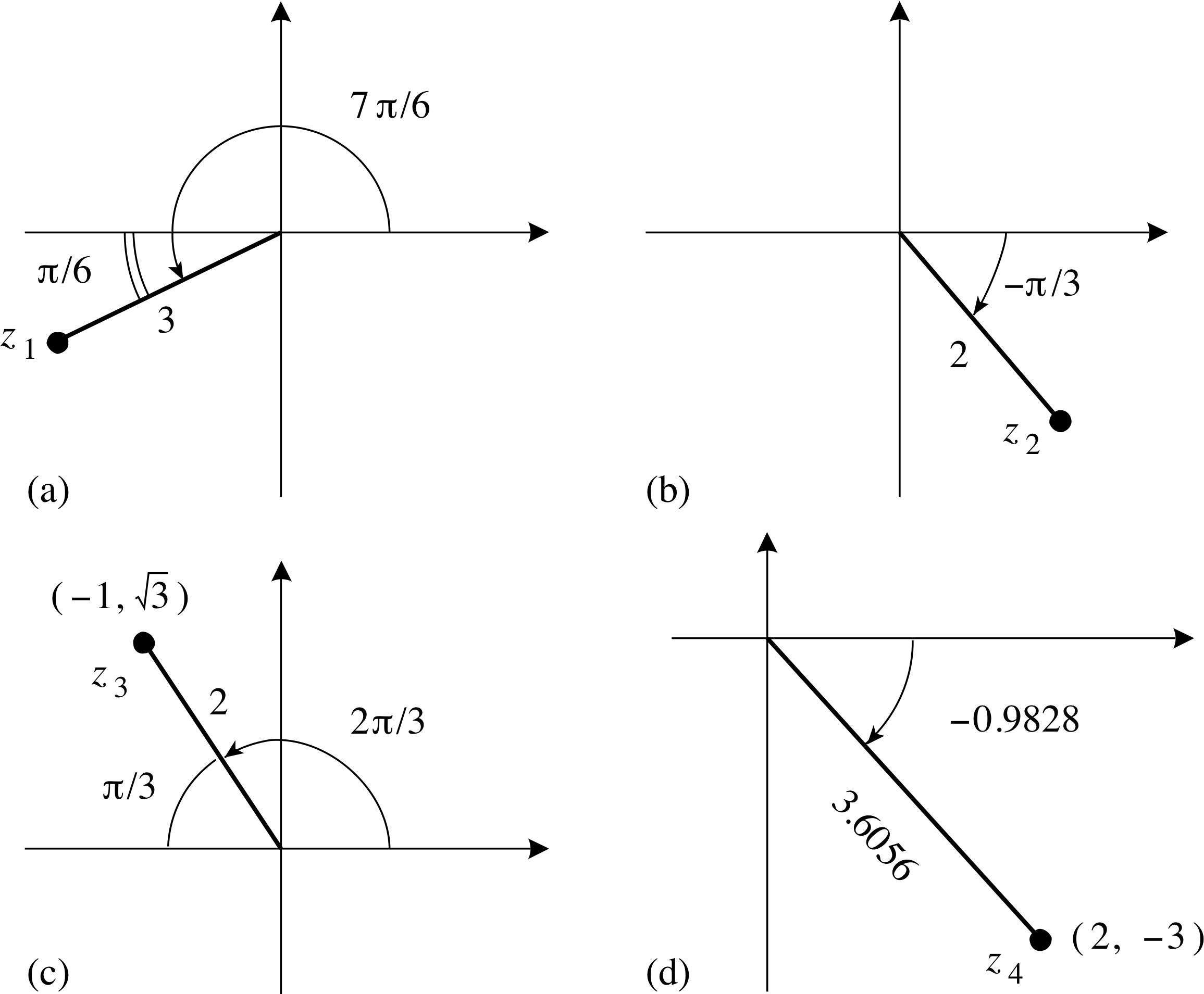 PPLATO | FLAP | MATH 3 2: Polar representation of complex