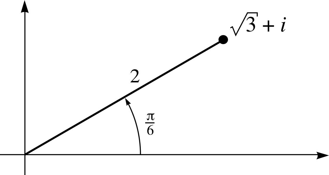pplato flap math 3 2 polar representation of complex. Black Bedroom Furniture Sets. Home Design Ideas