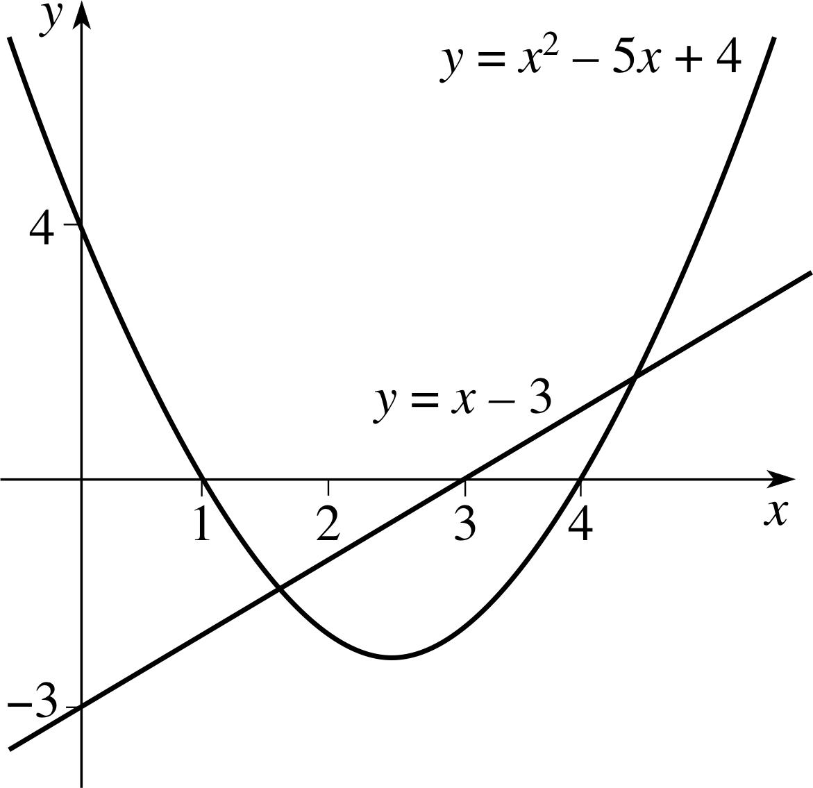 Pplato Flap Math 5 4 Applications Of Integration