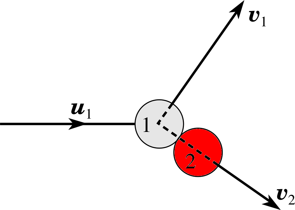 Pplato Flap Phys 2 5 Momentum And Collisions