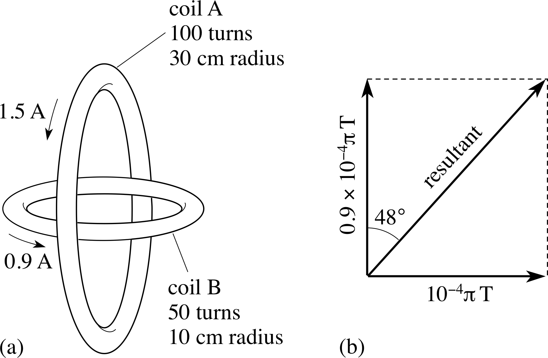 Pplato Flap Phys 42 Introducing Magnetism At The Diagram Below Which Shows Arrangement Of Parts Inside One Figure