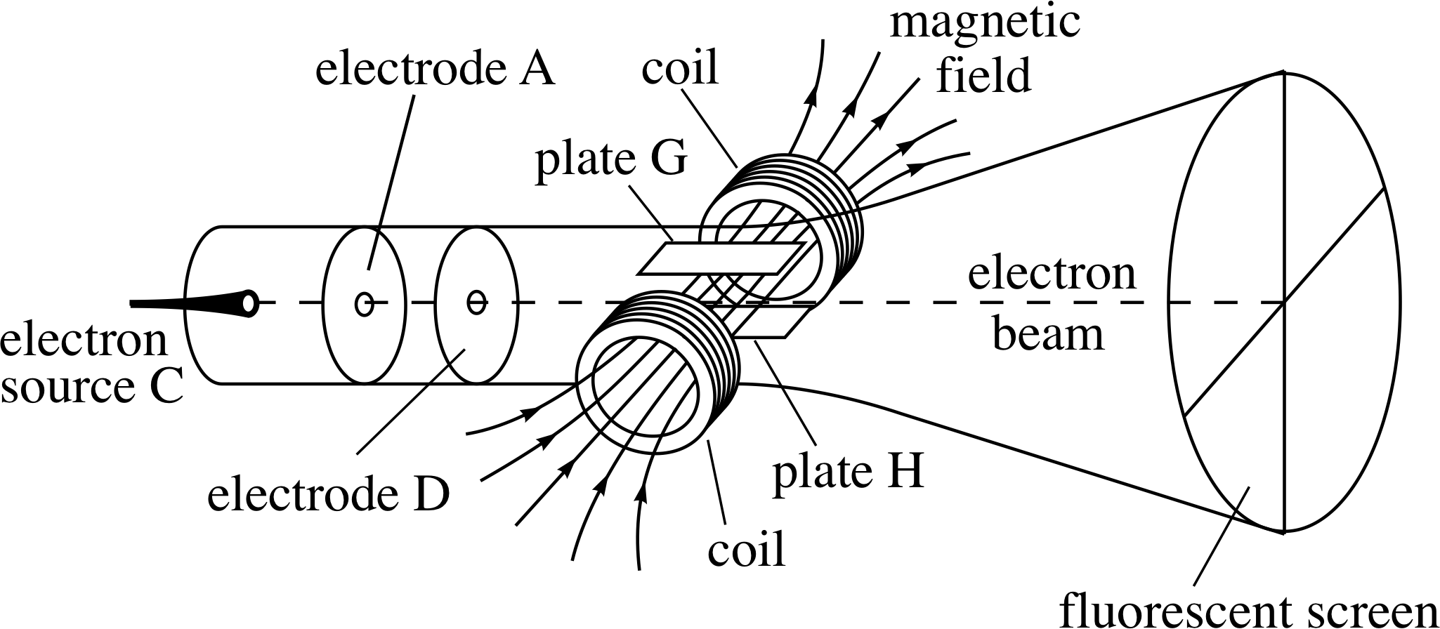 Pplato Flap Phys 43 Electromagnetic Forces Magnetic Electric Wiring Series Or Parallel Moreover Circuit Figure 18 Schematic