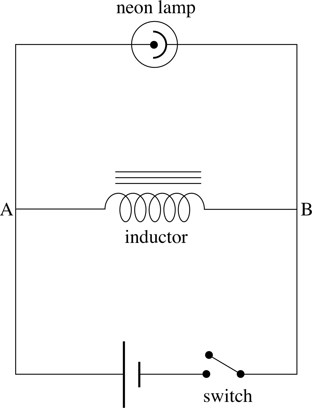Pplato Flap Phys 44 Electromagnetic Induction Schematicinductionmeterlmeterpng