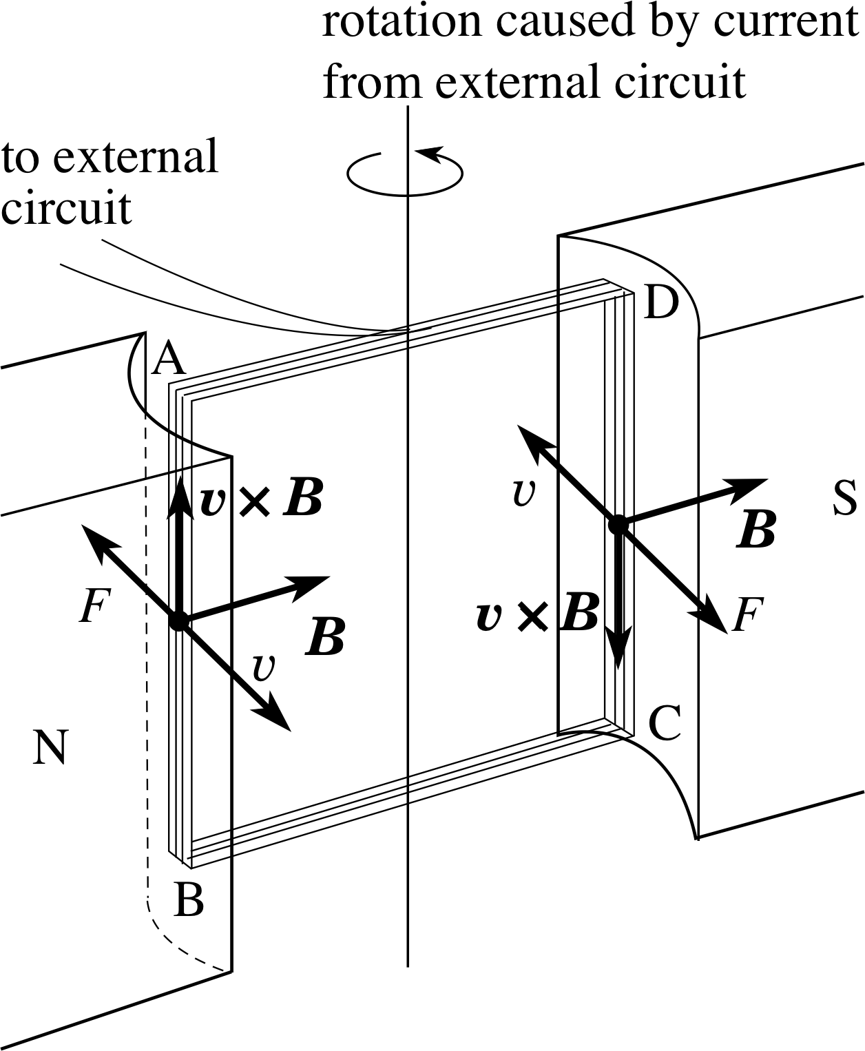 Pplato Flap Phys 44 Electromagnetic Induction Schematic Diagram Of Disk Dynamo