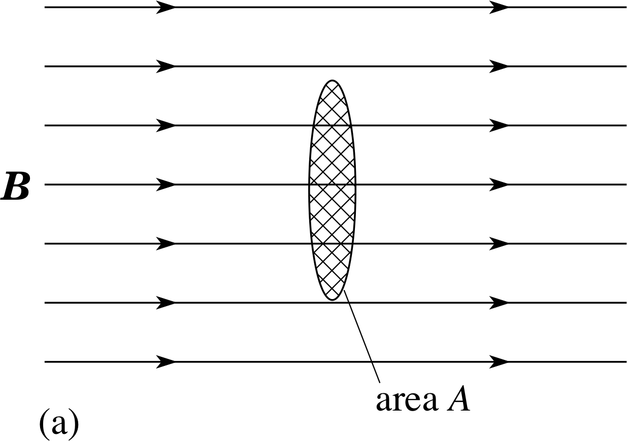 Pplato Flap Phys 44 Electromagnetic Induction Current Flows Through Them Heres An Example Circuit With Three 3 In A Complete