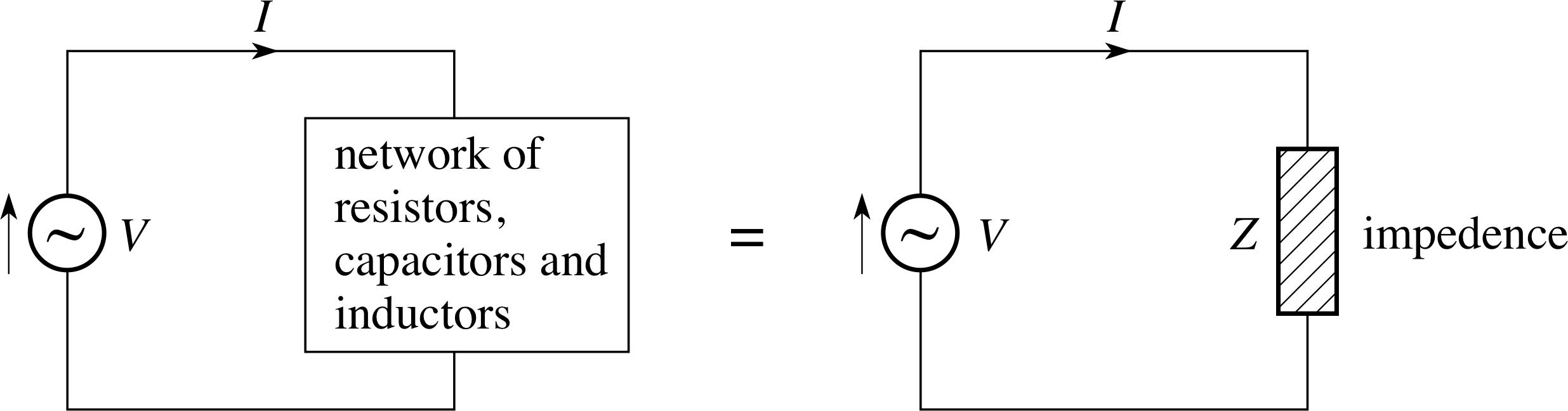Pplato Flap Phys 54 Ac Circuits And Electrical Oscillations An R Lc Series Circuit It Shows A Resistor Connected In Figure