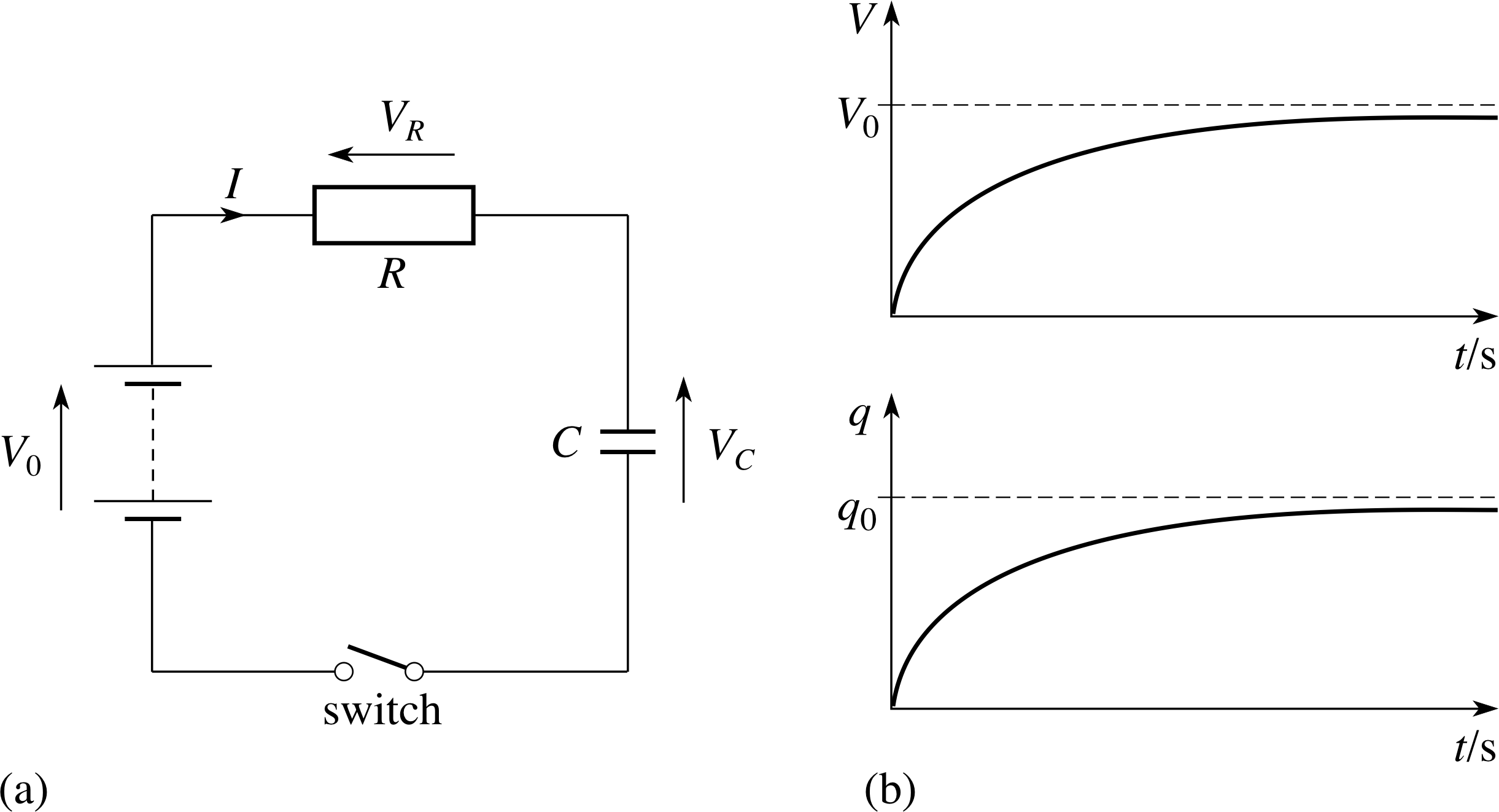 Circuitimpedanceimpedance Triangle Alternatingcurrent Circuits