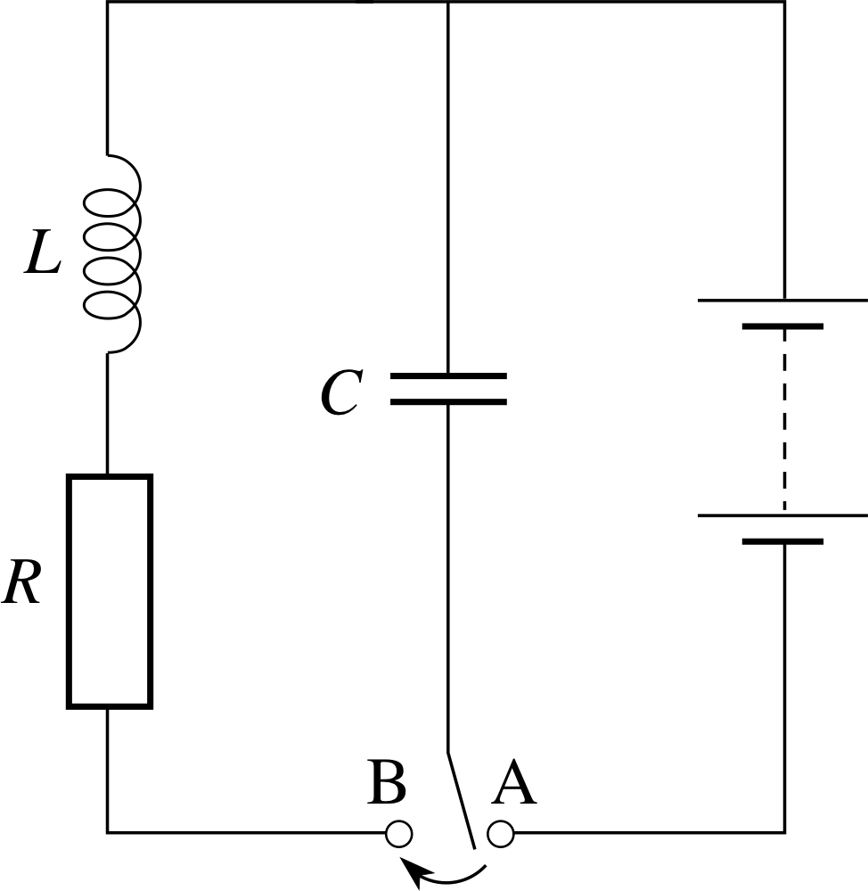 Pplato Flap Phys 54 Ac Circuits And Electrical Oscillations How An Inductor Can Work In A Circuit This Figure Is Helpful