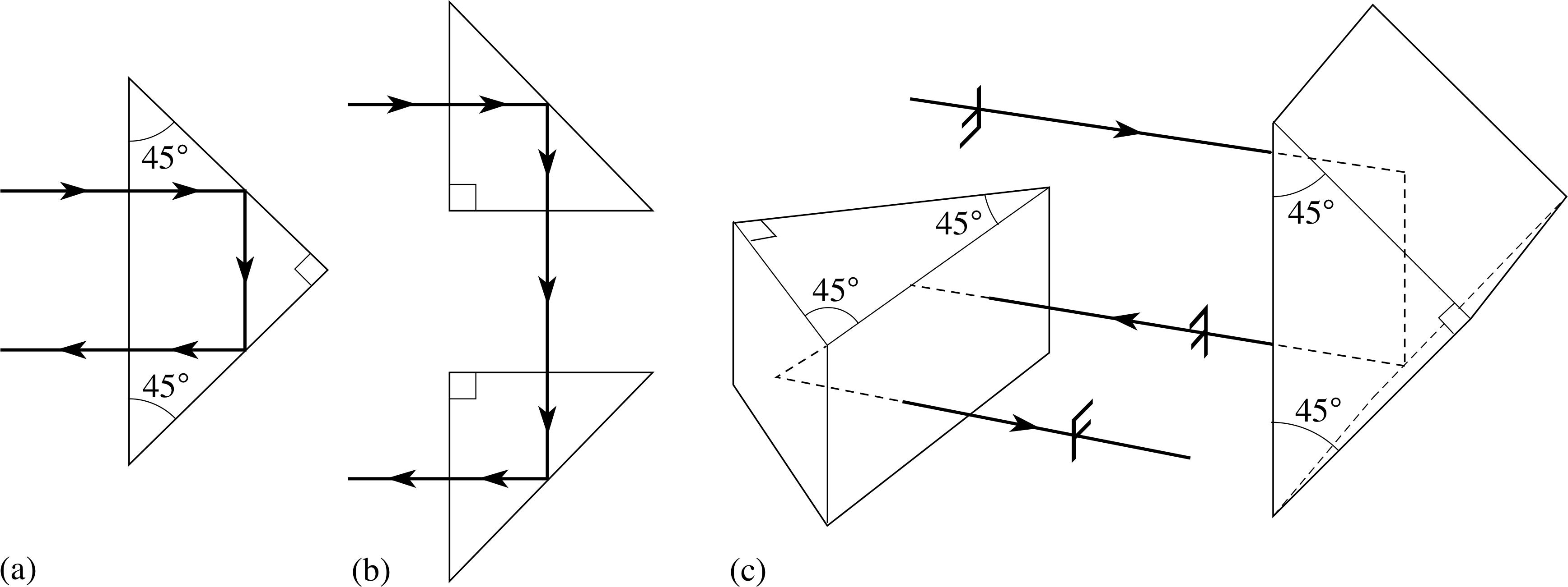 Pplato flap phys 62 rays and geometrical optics figure pooptronica