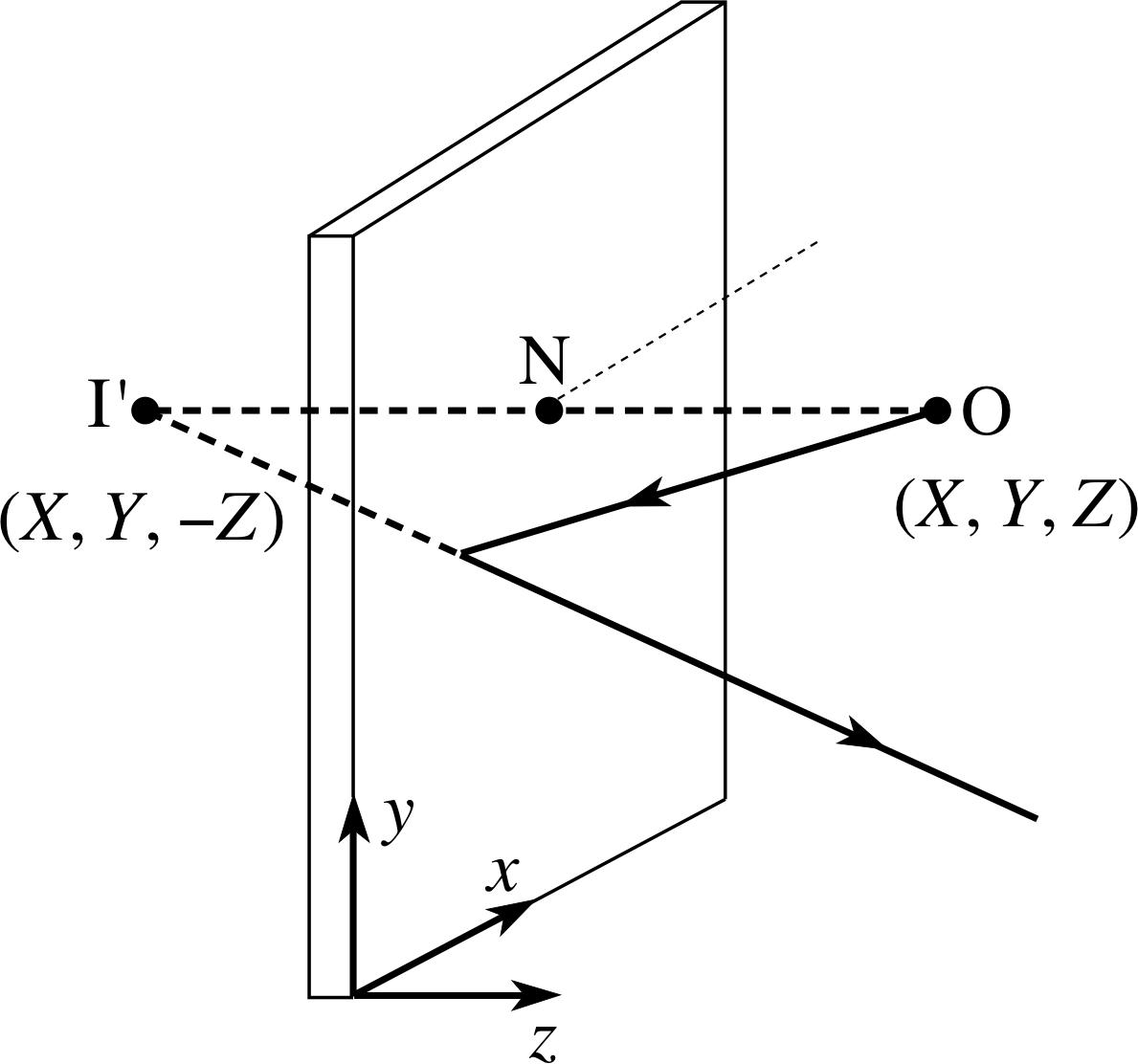 Pplato Flap Phys 62 Rays And Geometrical Optics Apollo Microwave Wiring Diagram Figure