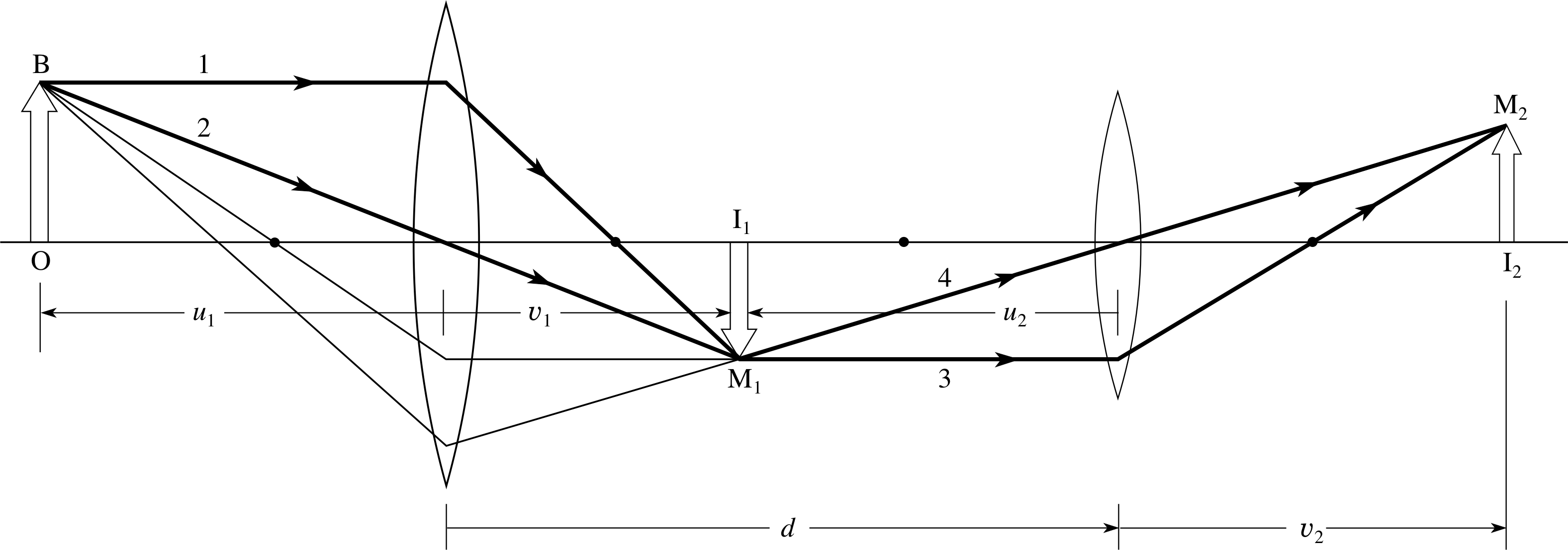 plano convex lens equation