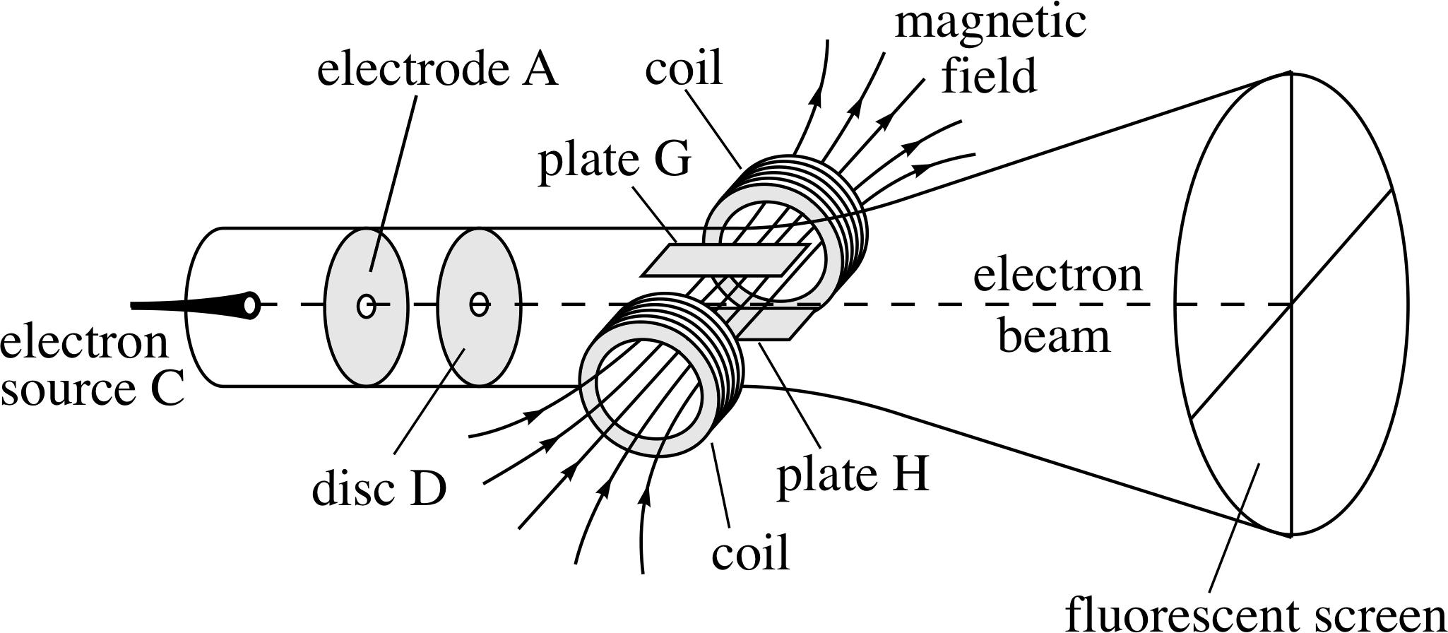 figure 3 a schematic