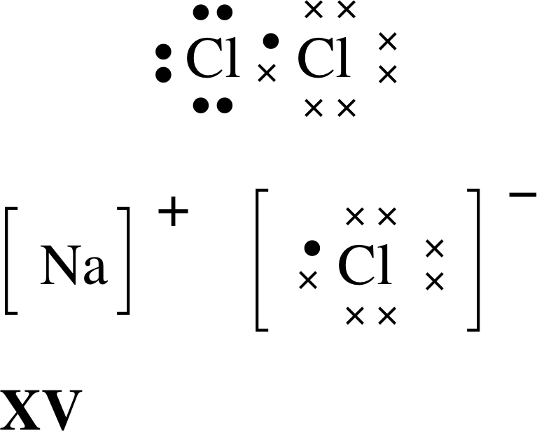Pplato Flap Phys 84 The Periodic Table And Chemical Bonding