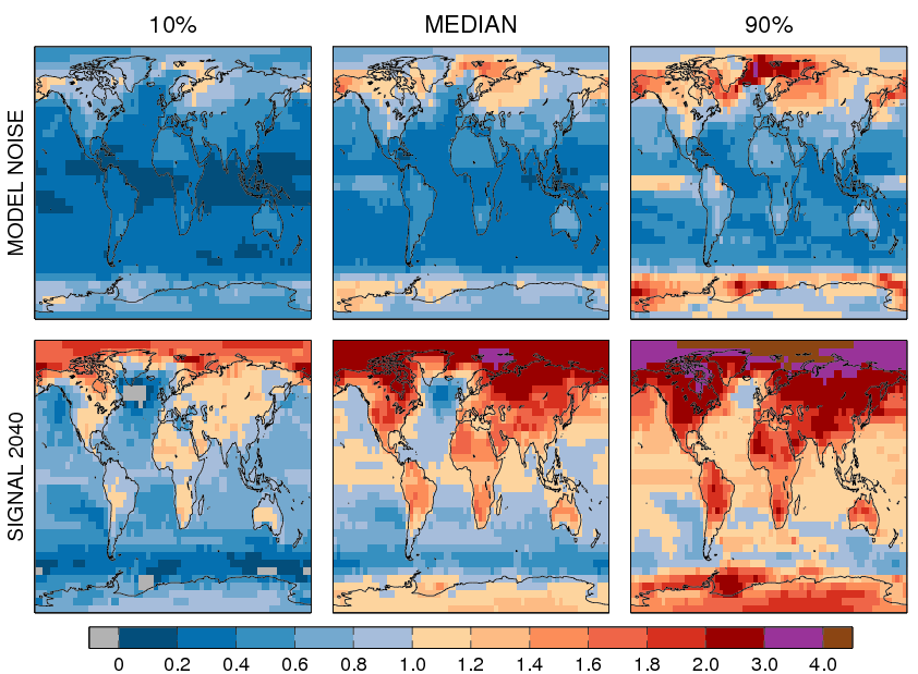 Ranges of temperature variability and signal