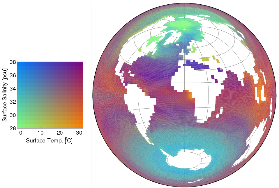 SST and SSS from the HadCM3 climate model