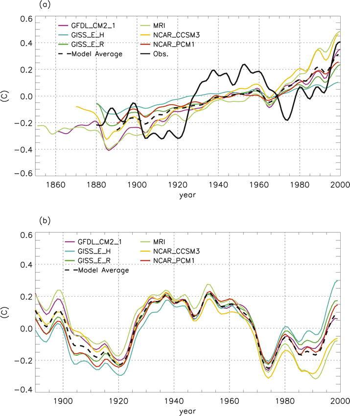 Ting et al. 2009 - Figure 5
