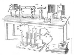 Tyndall's experiment