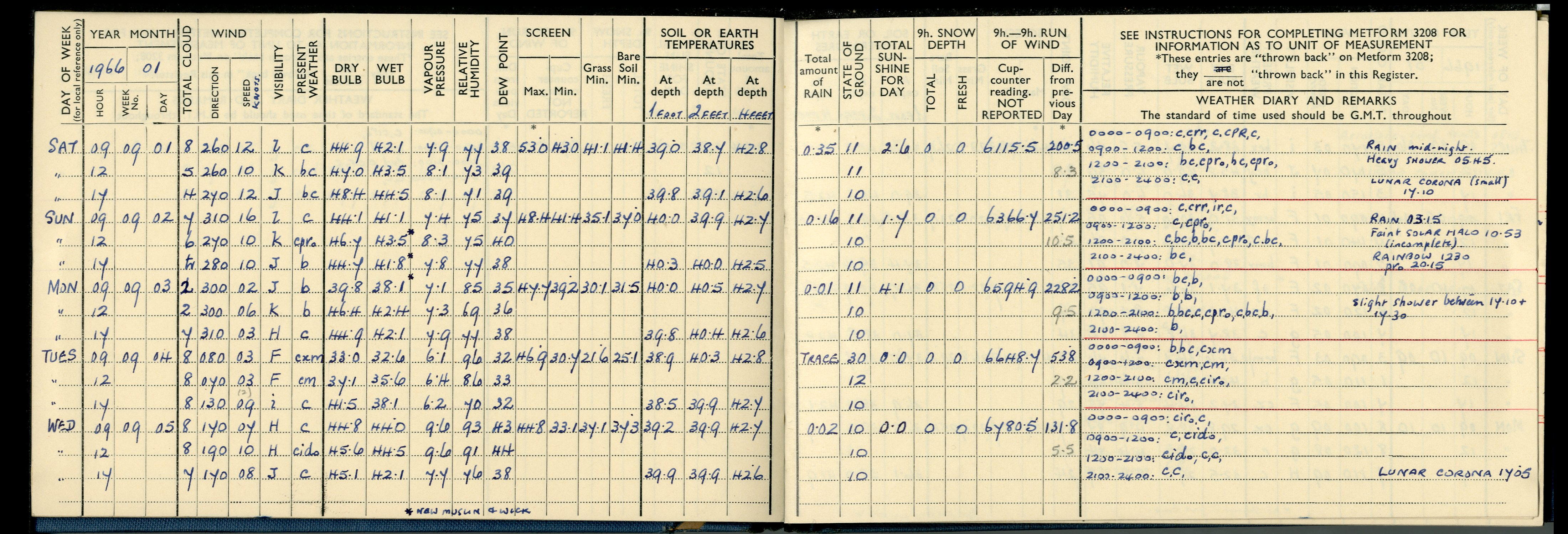 Index of /Data/climat/registers/1961-1970/1966