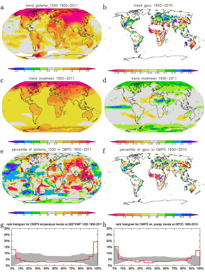 Reliability of regional climate model trends